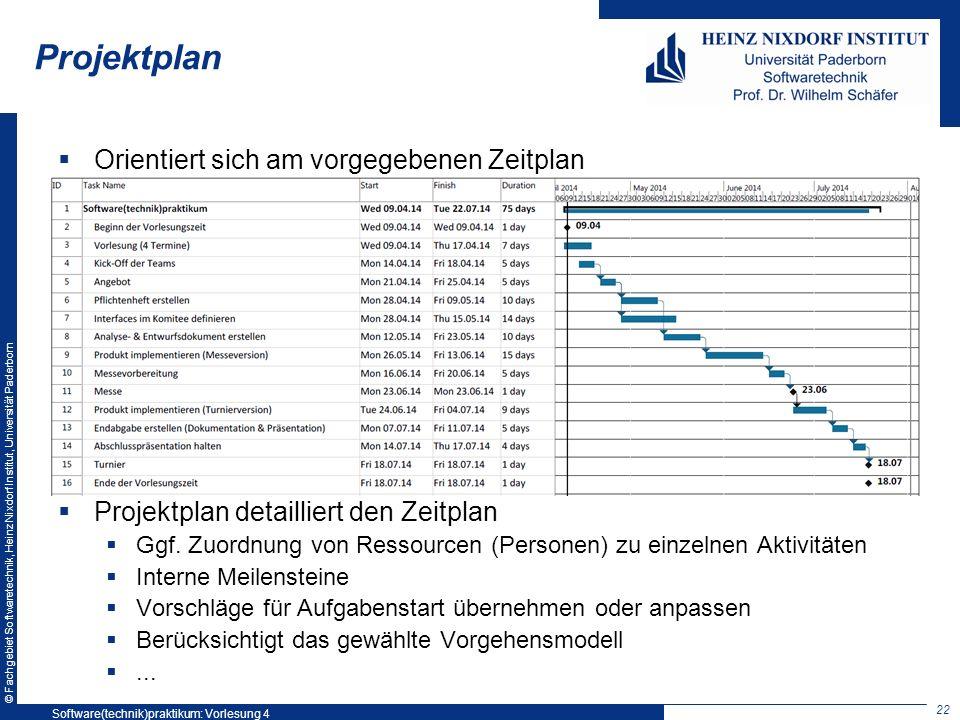 Projektplan Orientiert sich am vorgegebenen Zeitplan