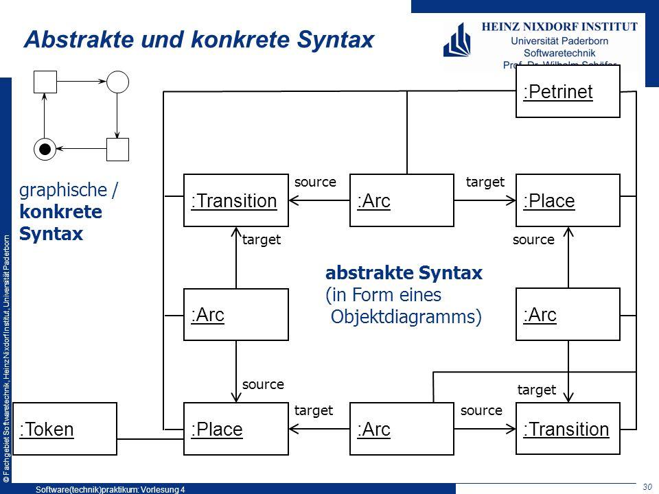 Abstrakte und konkrete Syntax