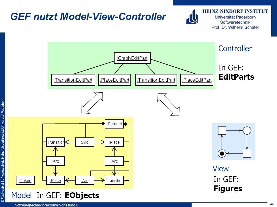 GEF nutzt Model-View-Controller