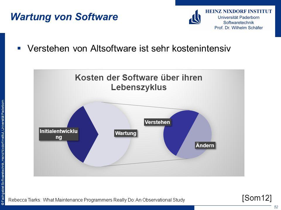 Wartung von Software Verstehen von Altsoftware ist sehr kostenintensiv