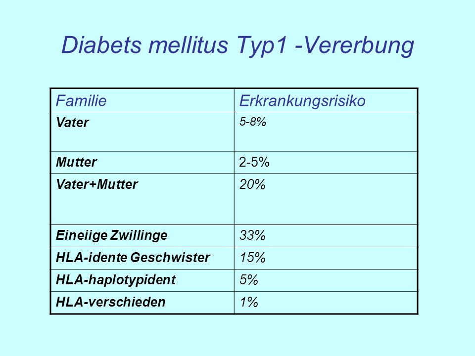 Diabets mellitus Typ1 -Vererbung