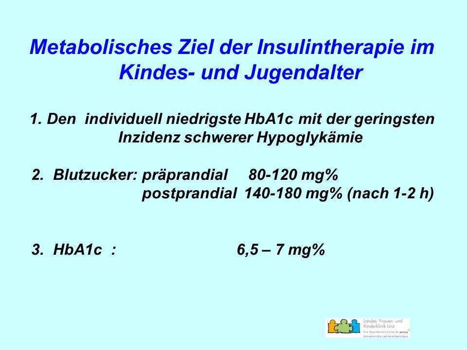 Metabolisches Ziel der Insulintherapie im Kindes- und Jugendalter