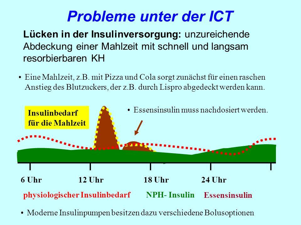Probleme unter der ICT Lücken in der Insulinversorgung: unzureichende Abdeckung einer Mahlzeit mit schnell und langsam resorbierbaren KH.