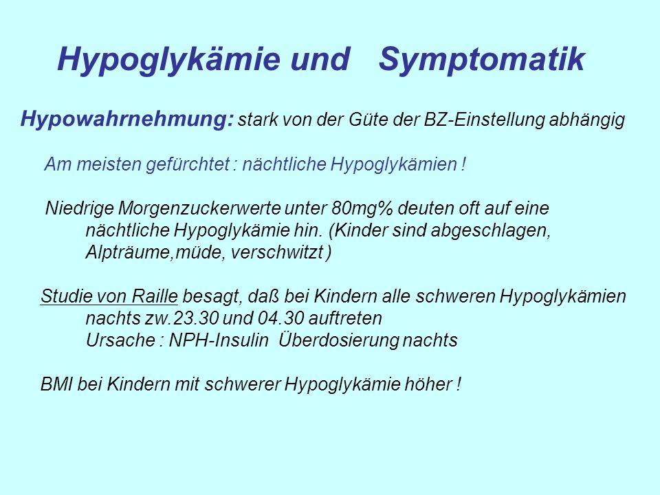 Hypoglykämie und Symptomatik