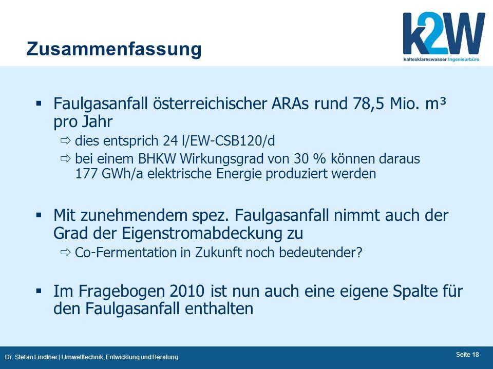 Zusammenfassung Faulgasanfall österreichischer ARAs rund 78,5 Mio. m³ pro Jahr. dies entsprich 24 l/EW-CSB120/d.