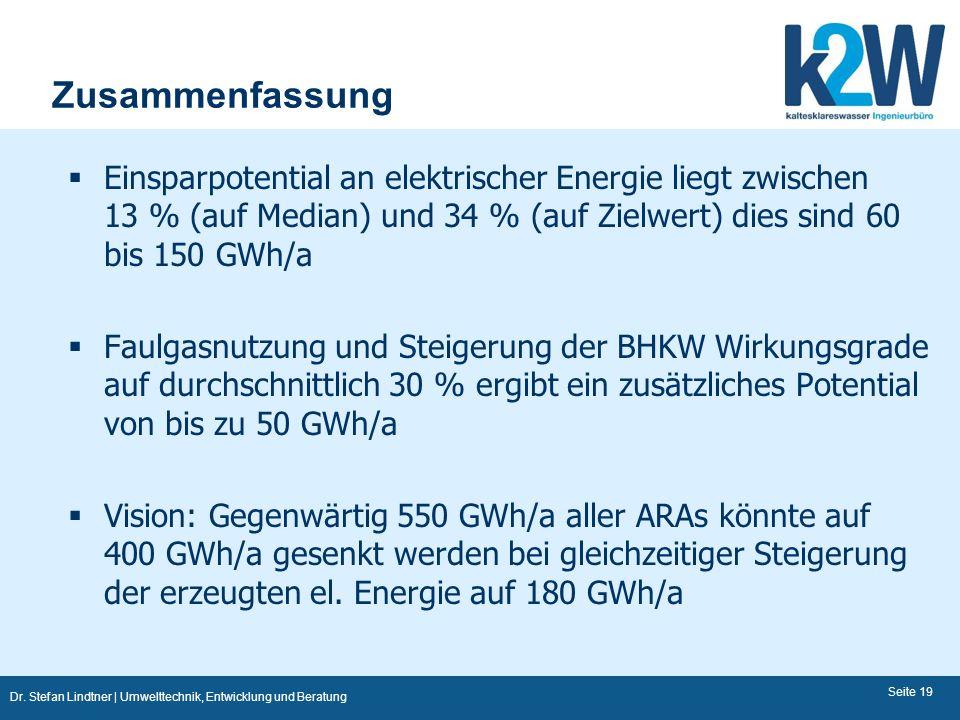 Zusammenfassung Einsparpotential an elektrischer Energie liegt zwischen 13 % (auf Median) und 34 % (auf Zielwert) dies sind 60 bis 150 GWh/a.