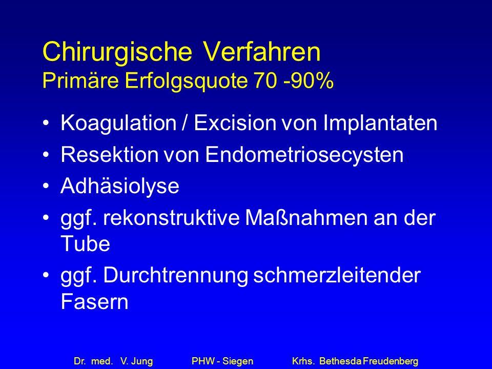Chirurgische Verfahren Primäre Erfolgsquote 70 -90%
