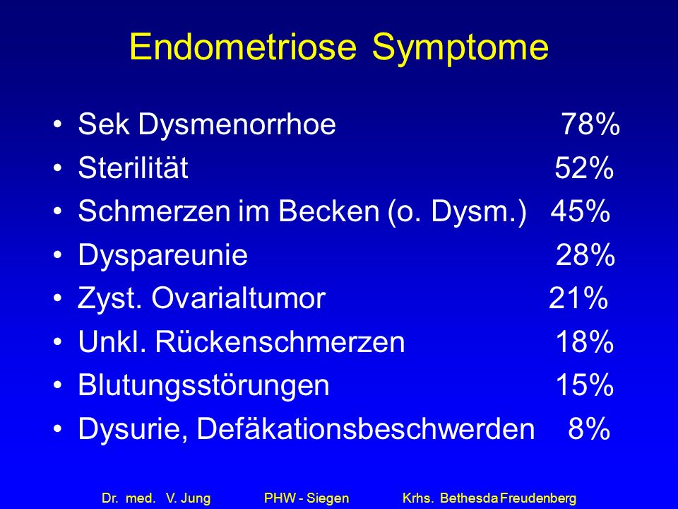 Endometriose Symptome