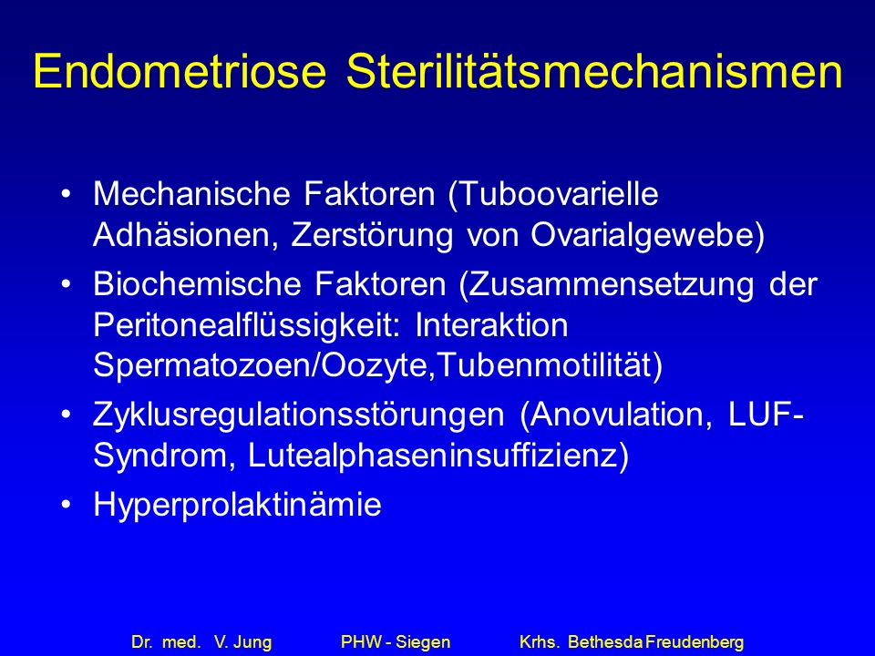 Endometriose Sterilitätsmechanismen