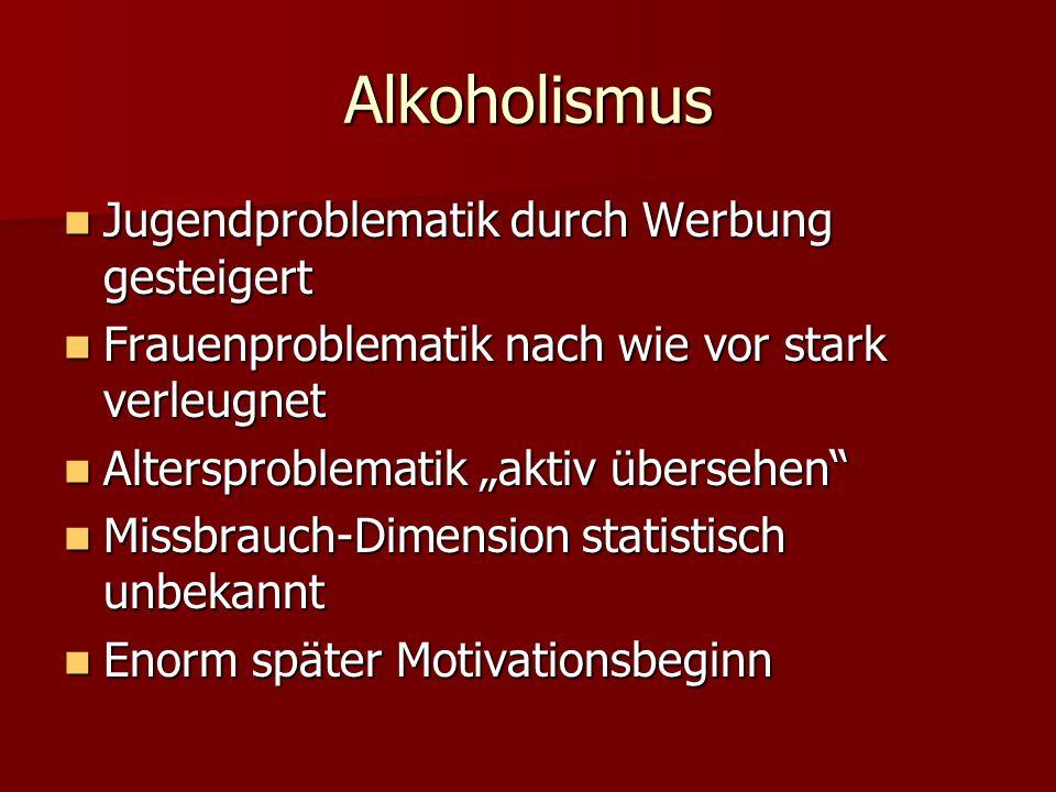 Alkoholismus Jugendproblematik durch Werbung gesteigert