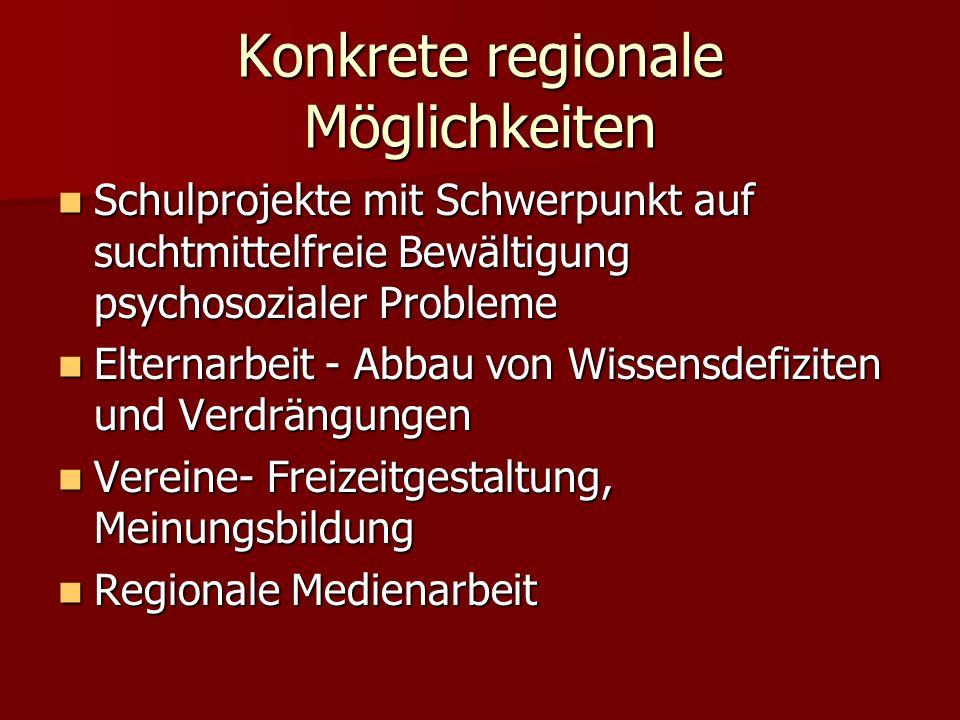 Konkrete regionale Möglichkeiten
