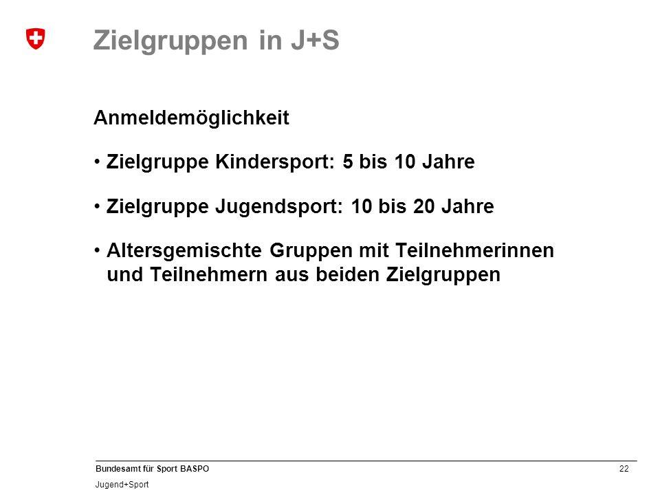 Zielgruppen in J+S Anmeldemöglichkeit