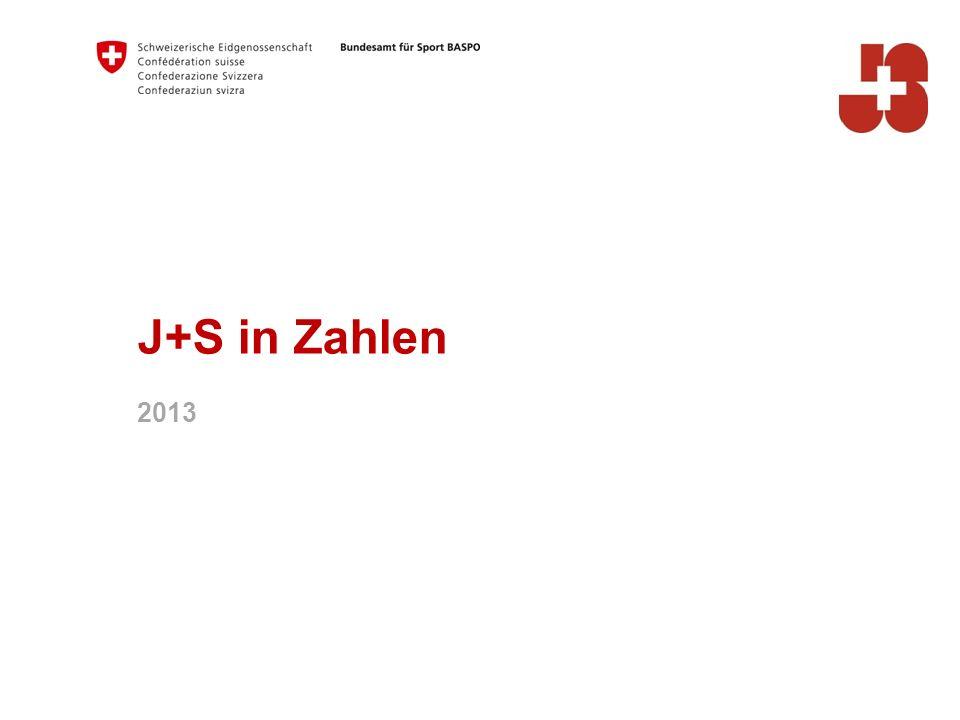 J+S in Zahlen 2013. In der Vorlage sind die Zahlen über alle J+S-Sportarten enthalten. Die Zahlen der einzelnen Sportarten sind hier zu finden: