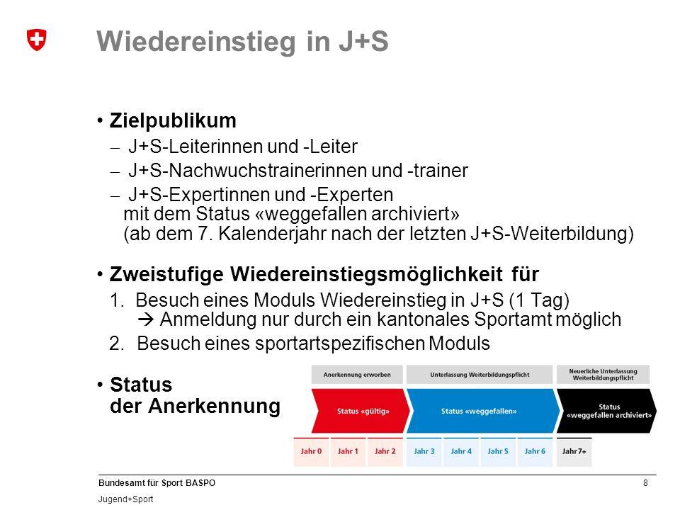 Wiedereinstieg in J+S Zielpublikum