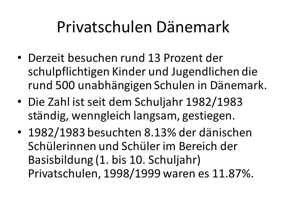 Privatschulen Dänemark