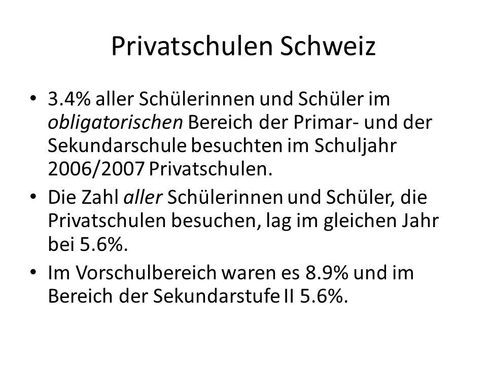Privatschulen Schweiz