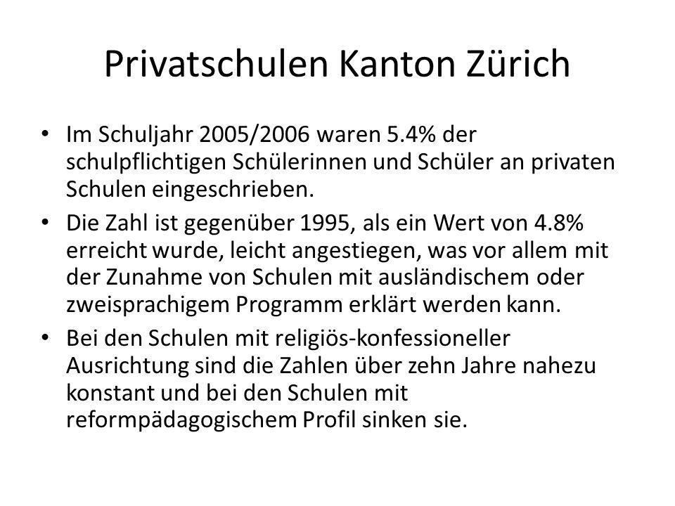 Privatschulen Kanton Zürich