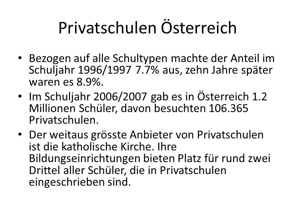 Privatschulen Österreich