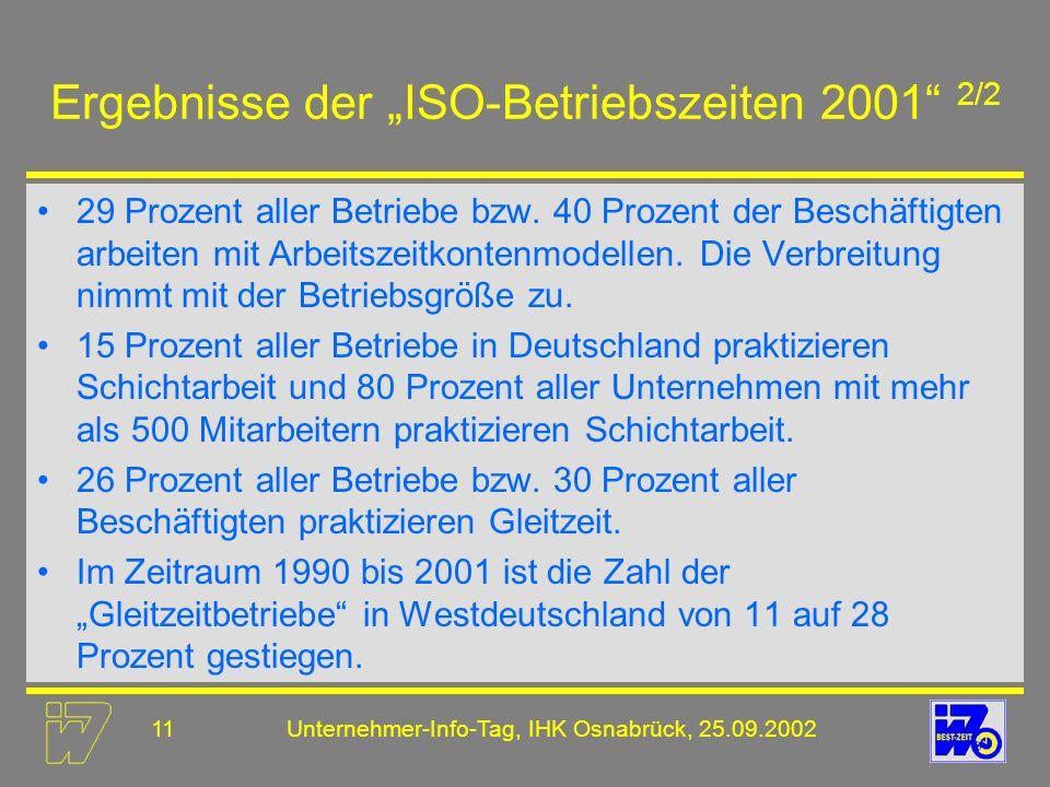 """Ergebnisse der """"ISO-Betriebszeiten 2001 2/2"""