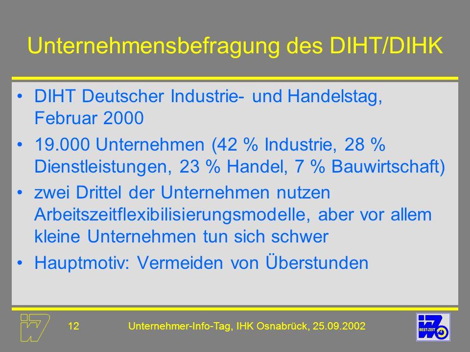 Unternehmensbefragung des DIHT/DIHK