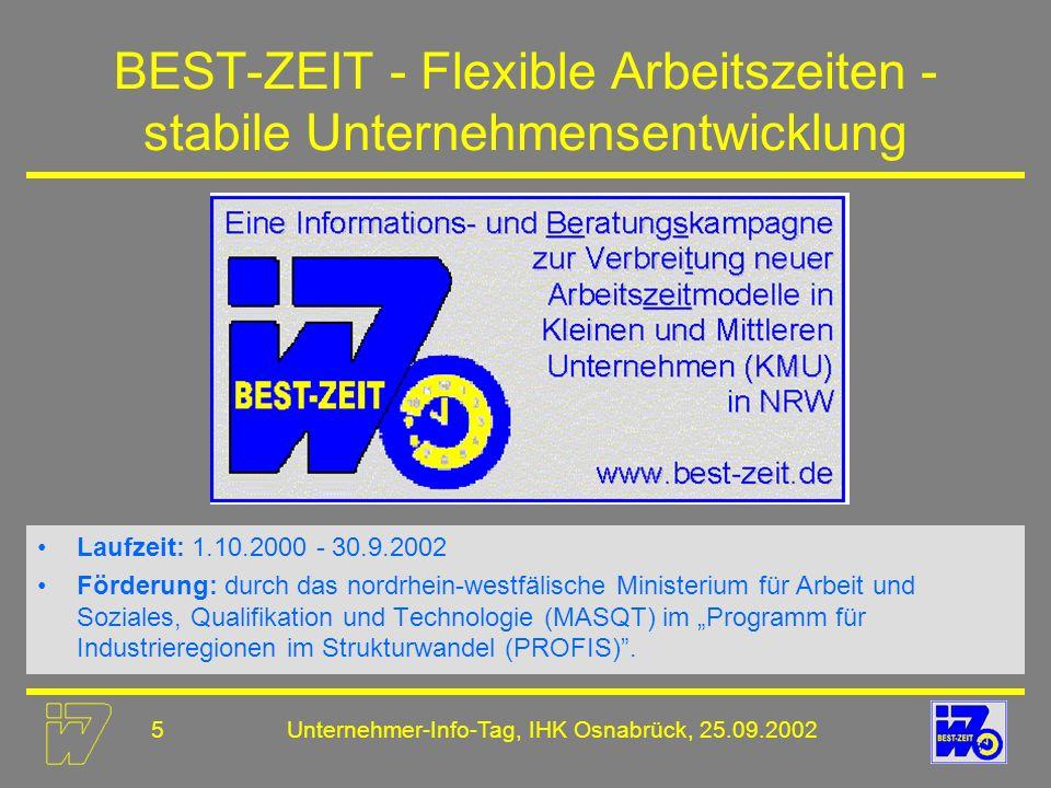BEST-ZEIT - Flexible Arbeitszeiten - stabile Unternehmensentwicklung