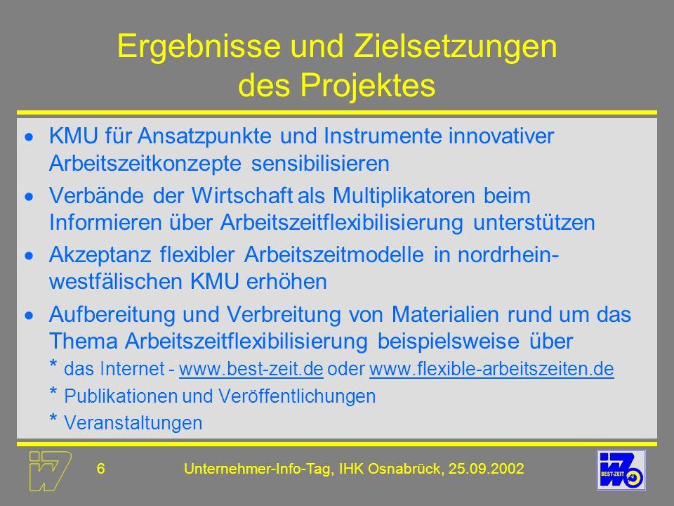 Ergebnisse und Zielsetzungen des Projektes