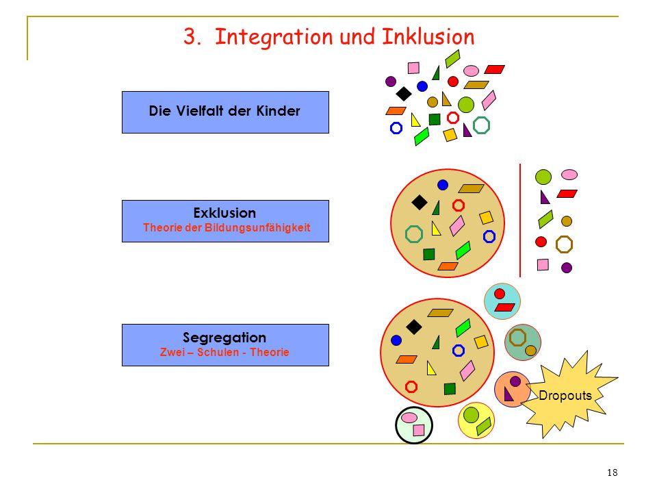 3. Integration und Inklusion
