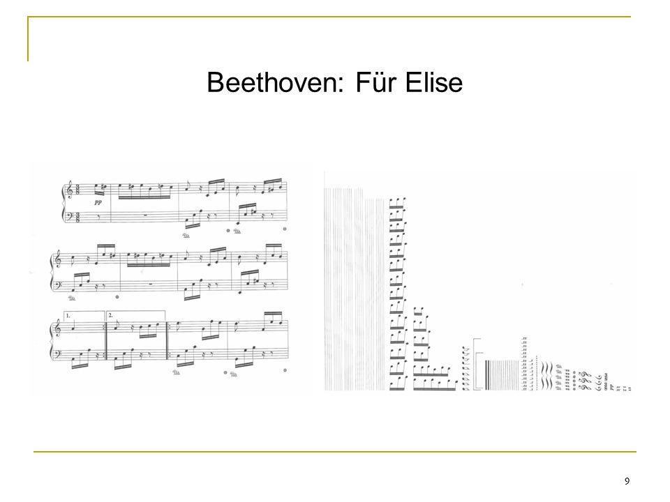 Beethoven: Für Elise 9