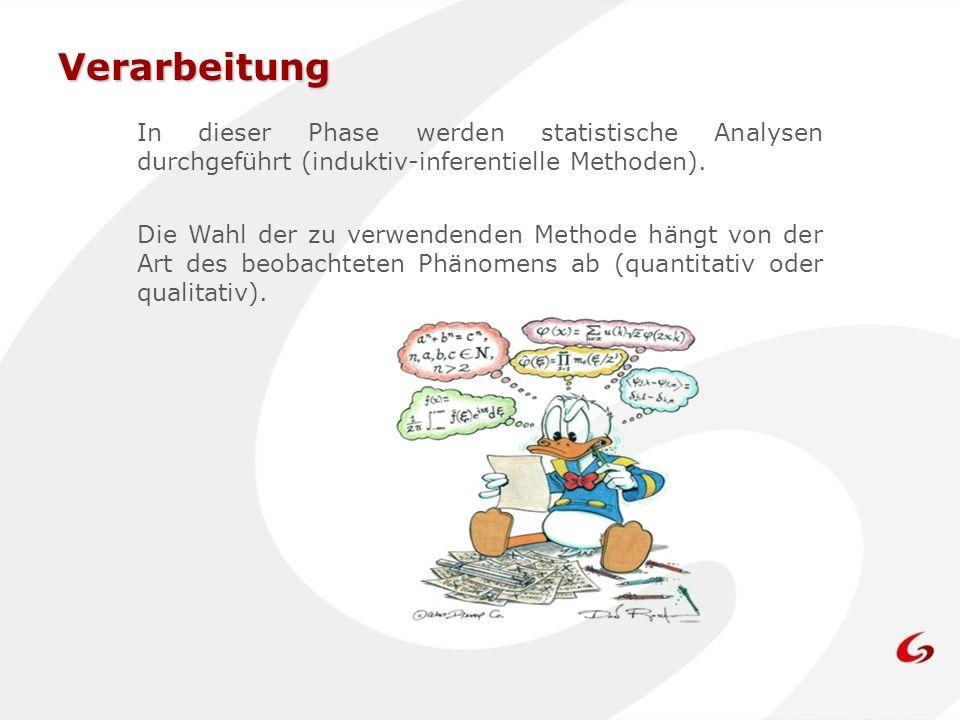 Verarbeitung In dieser Phase werden statistische Analysen durchgeführt (induktiv-inferentielle Methoden).