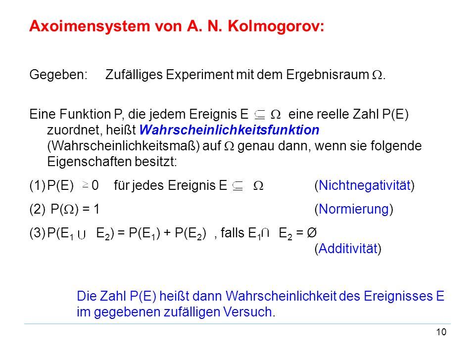 Axoimensystem von A. N. Kolmogorov: