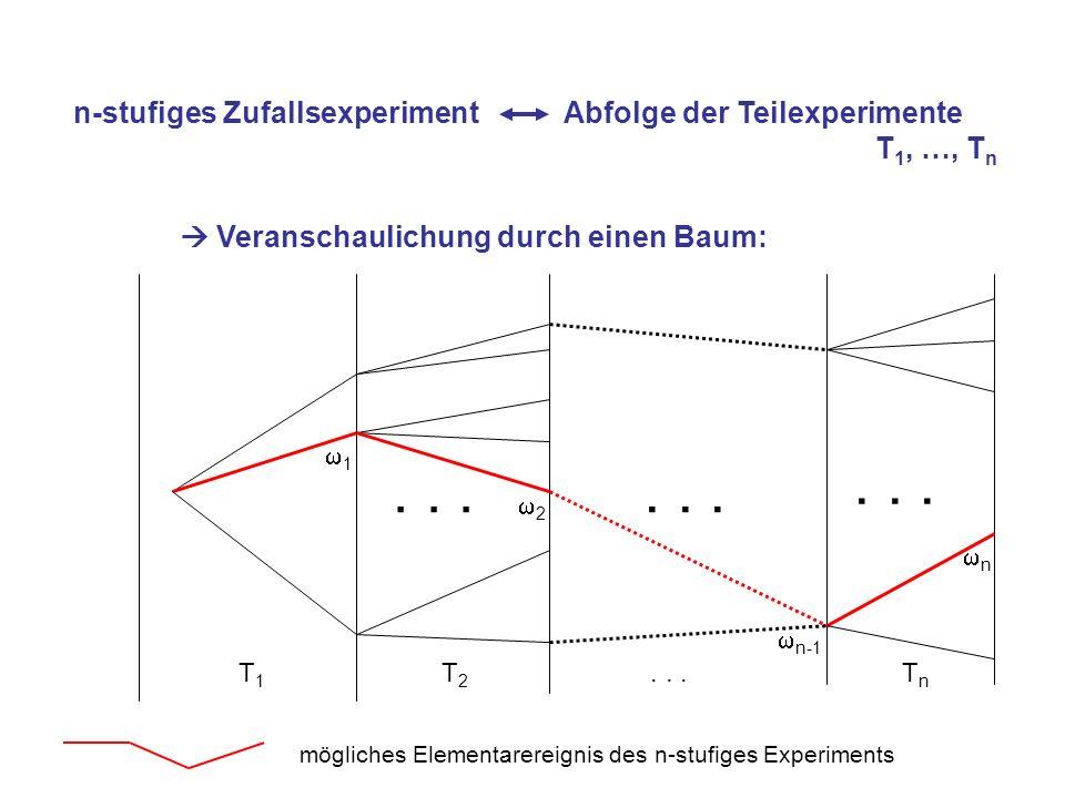 n-stufiges Zufallsexperiment Abfolge der Teilexperimente T1, …, Tn