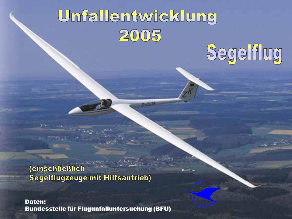 Unfallentwicklung 2005 Segelflug (einschließlich