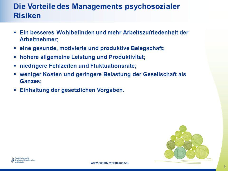 Die Vorteile des Managements psychosozialer Risiken