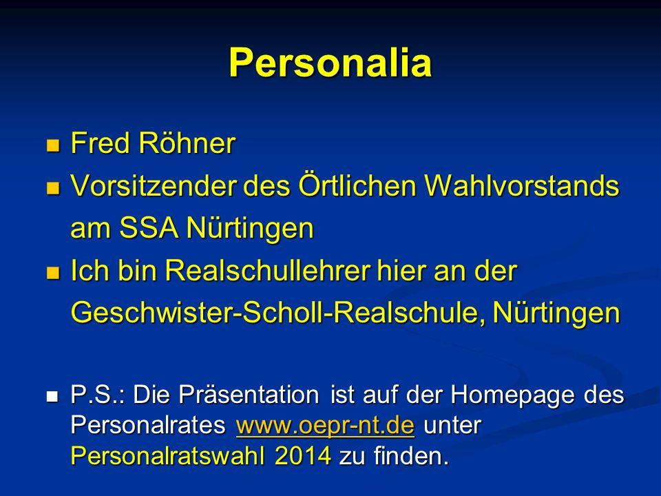 Personalia Fred Röhner Vorsitzender des Örtlichen Wahlvorstands