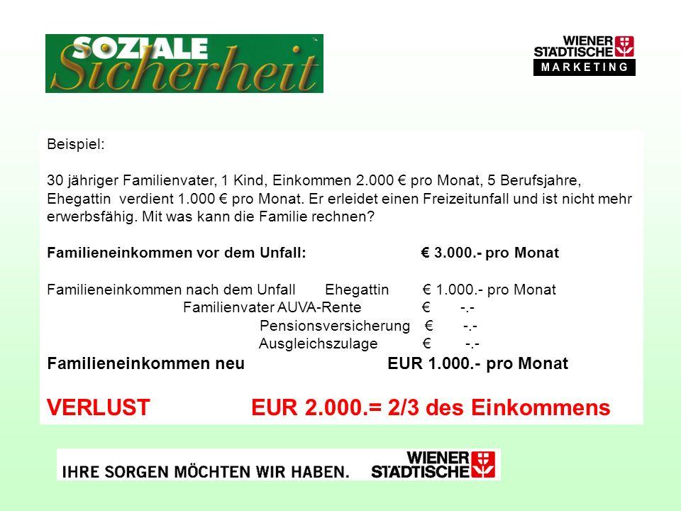 VERLUST EUR 2.000.= 2/3 des Einkommens