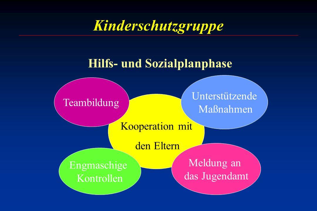 Hilfs- und Sozialplanphase