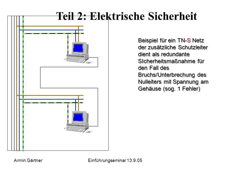 Teil 2: Elektrische Sicherheit