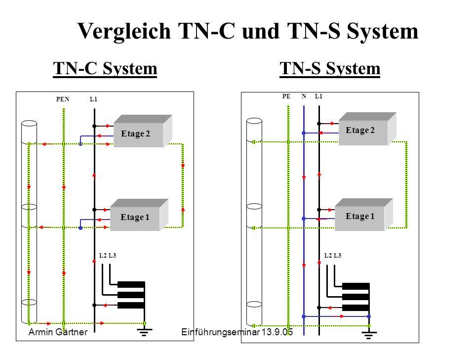 Vergleich TN-C und TN-S System
