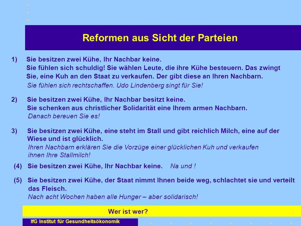Reformen aus Sicht der Parteien