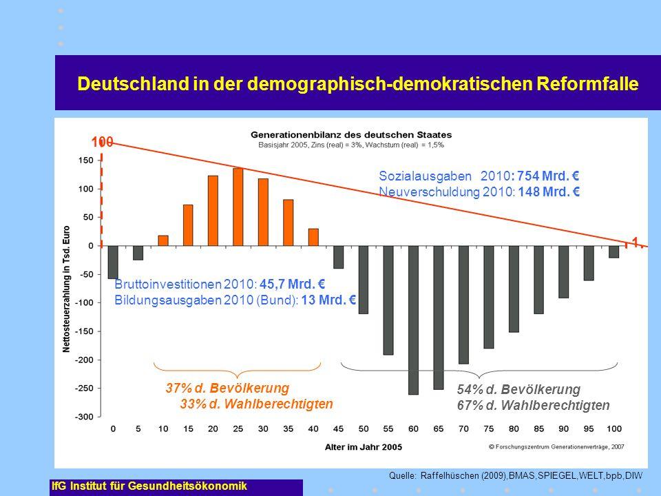 Deutschland in der demographisch-demokratischen Reformfalle