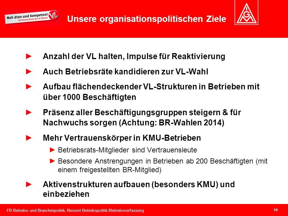 Unsere organisationspolitischen Ziele