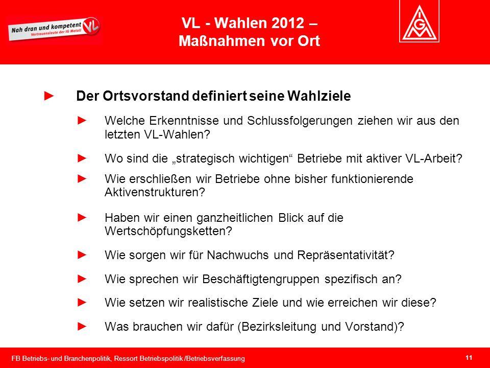 VL - Wahlen 2012 – Maßnahmen vor Ort