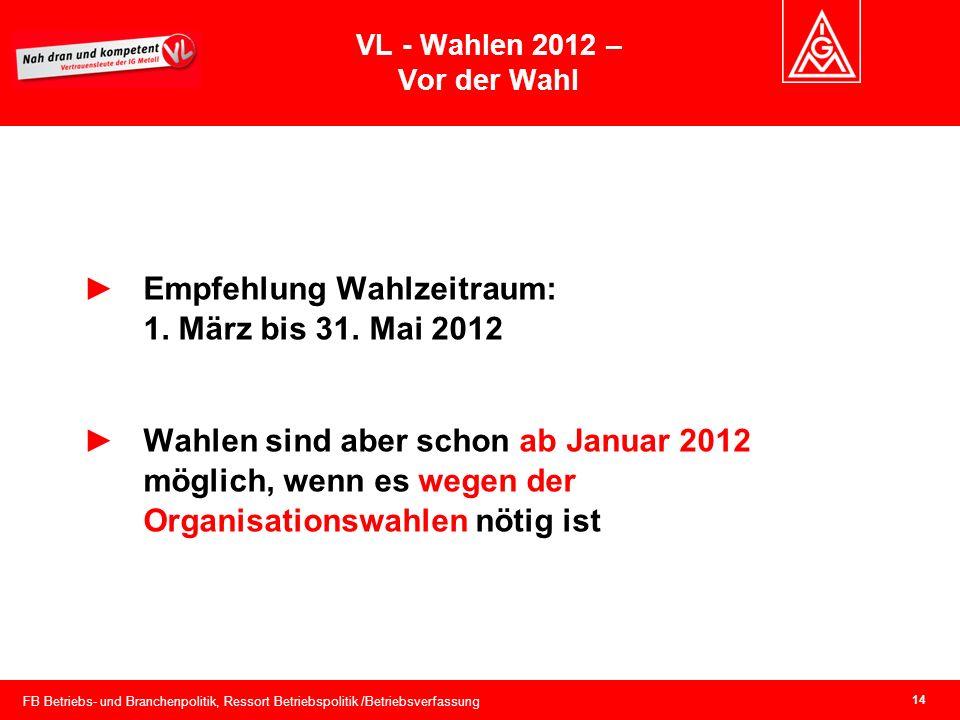 VL - Wahlen 2012 – Vor der Wahl