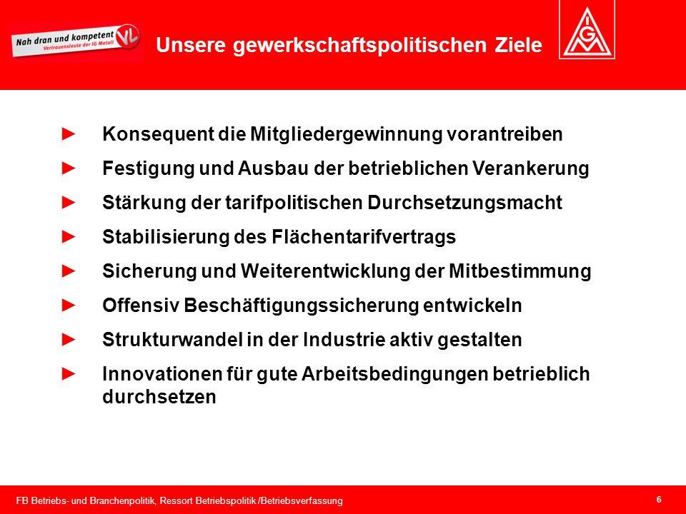 Unsere gewerkschaftspolitischen Ziele