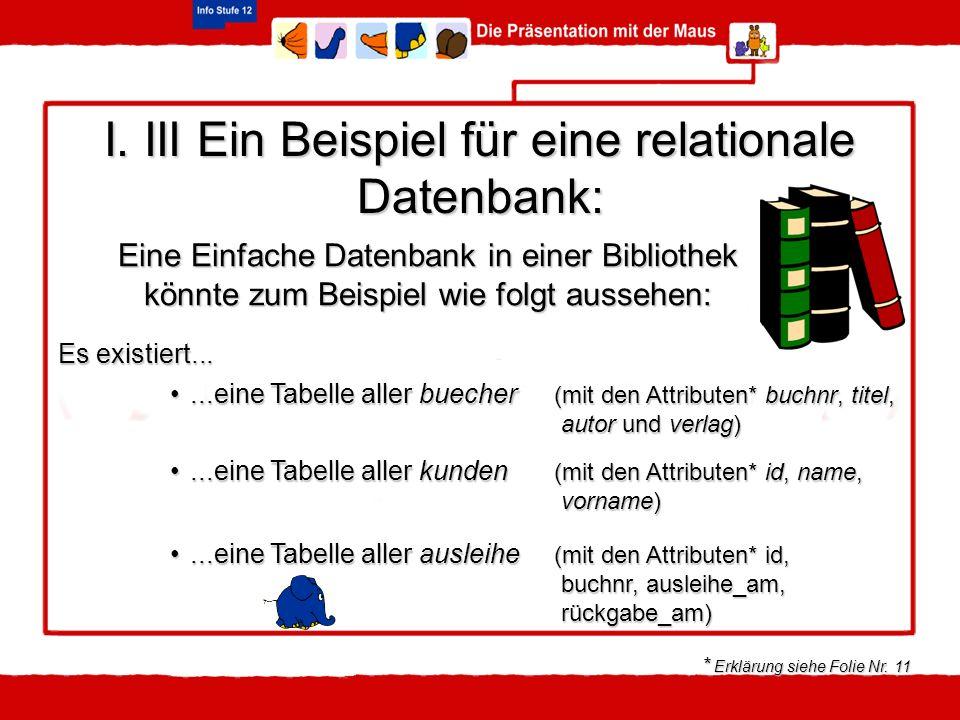 I. III Ein Beispiel für eine relationale Datenbank:
