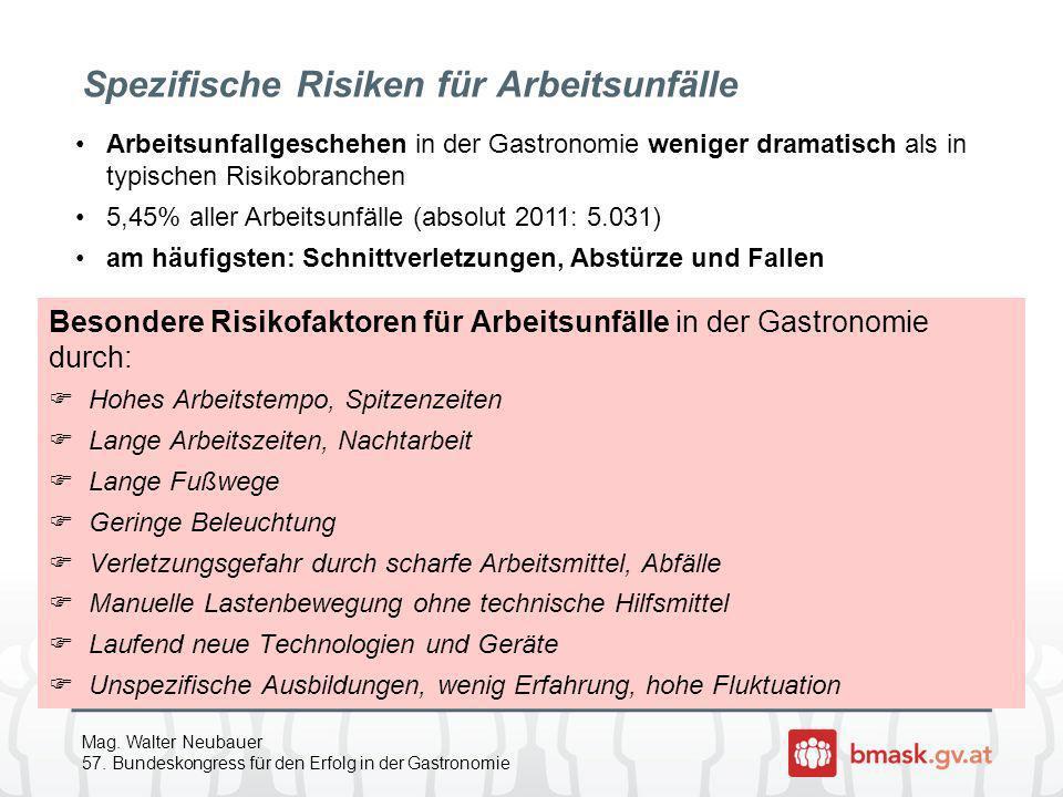Spezifische Risiken für Arbeitsunfälle
