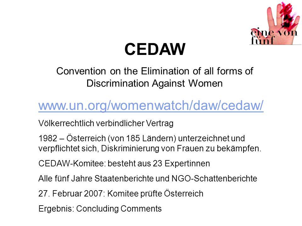 CEDAW www.un.org/womenwatch/daw/cedaw/