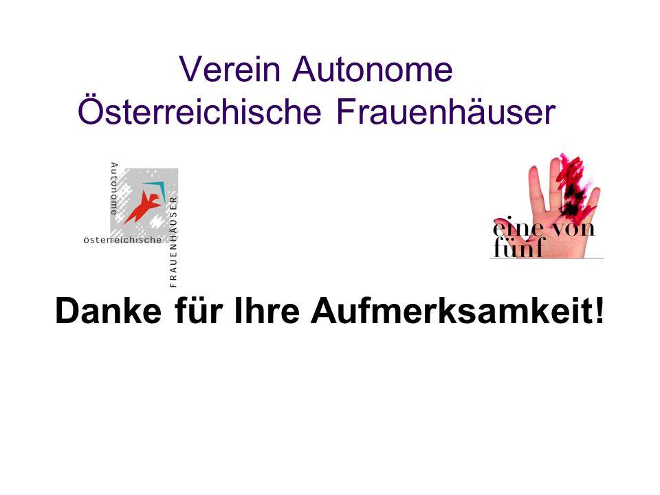Verein Autonome Österreichische Frauenhäuser