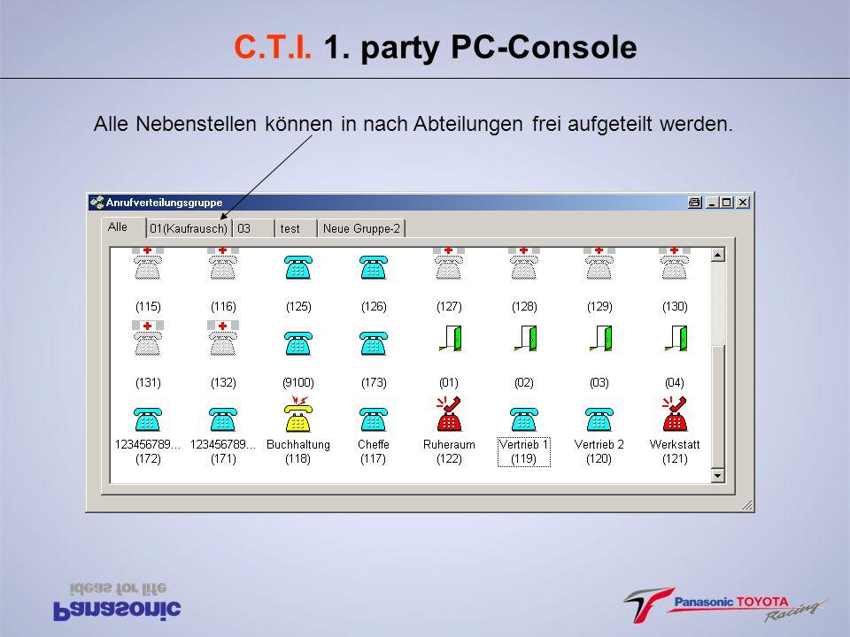 C.T.I. 1. party PC-Console Alle Nebenstellen können in nach Abteilungen frei aufgeteilt werden.