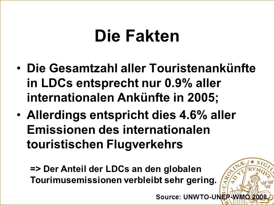 Die Fakten Die Gesamtzahl aller Touristenankünfte in LDCs entsprecht nur 0.9% aller internationalen Ankünfte in 2005;
